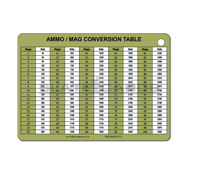 A6 Ammo/Magazine Conversion Slate / Crib Card