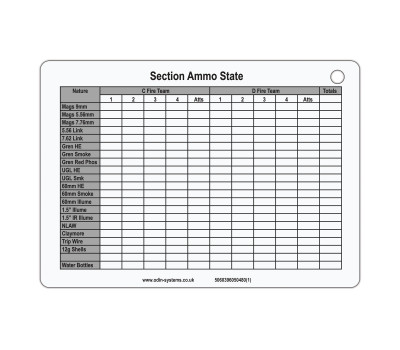 A6 Section Ammo/Casualty State Slate / Crib Card